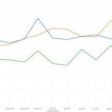investors-edge-chart
