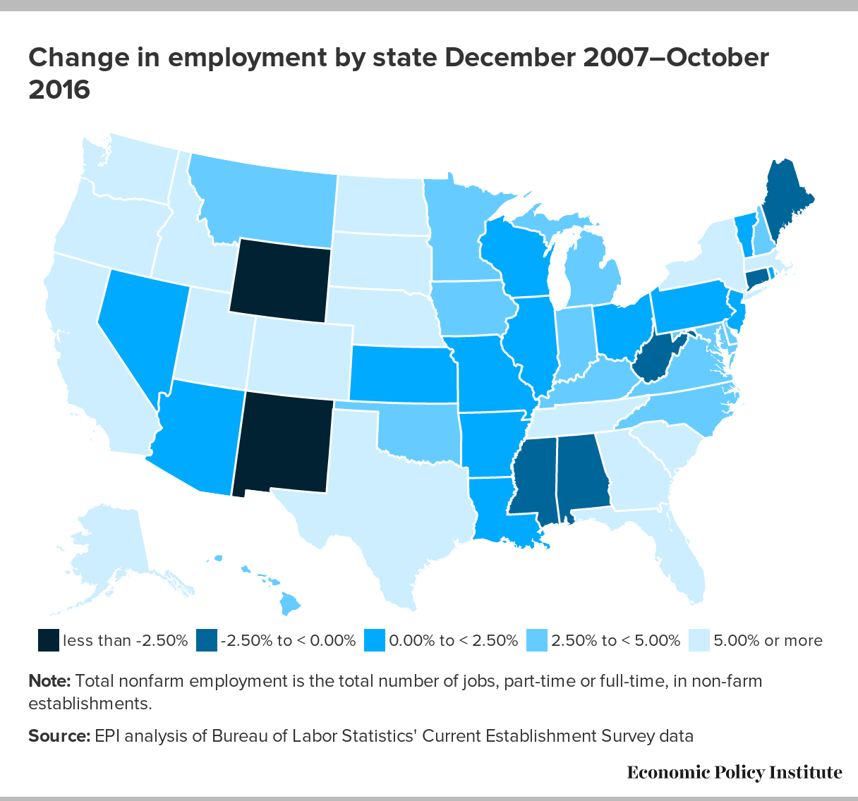 change-in-employment